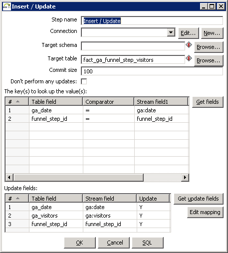 Pentaho dialog for inserting or updating to a database table