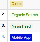 Google Analytics mobile app example